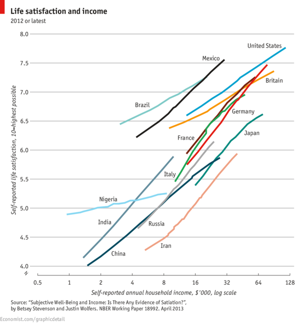 an attempt to find the relationship between economic growth and income inequality Countries attempt to balance interest rates and inflation, but the interrelationship between the two is complex and often difficult to manage low interest rates spur consumer spending and economic growth , and generally positive influences on currency value.