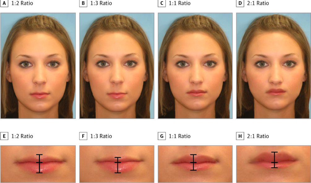 The Most Beautiful Female Lips; Study Finds 1:2 Ratio Is ...