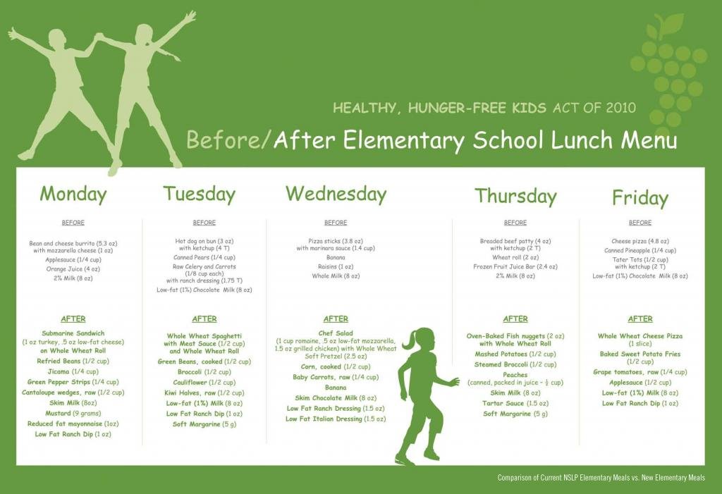 Federal Government Touts Improved School Lunch Standards