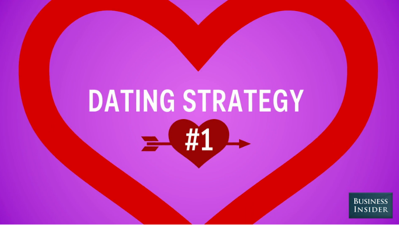 Dating strategy #1