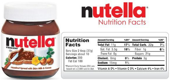 World nutella day celebrates the hazelnut spread plus for American cuisine facts