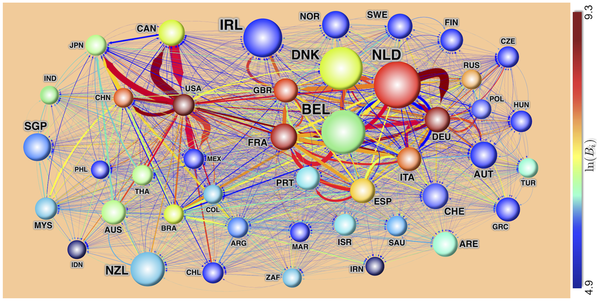 The International-Agro-Food-Trade-Network in 2007