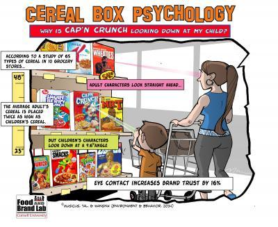 Cereal Box Psychology