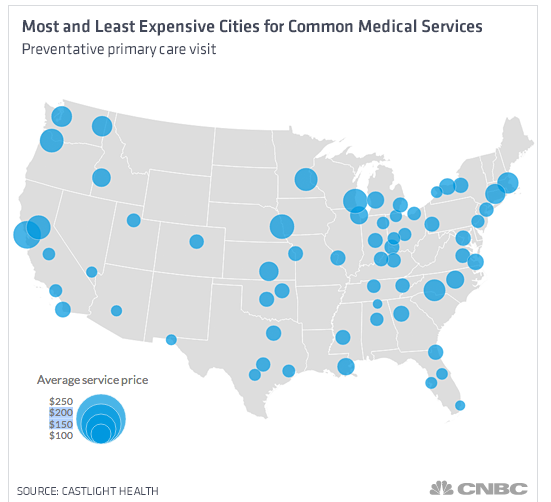 Most and Least Expensive Cities for Common Medical Services