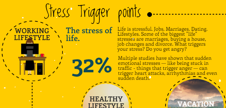health and stress real life examples A great many things in the world create stress,  what is eustress - definition & examples  if we believe in our own abilities and see life as a challenge to .