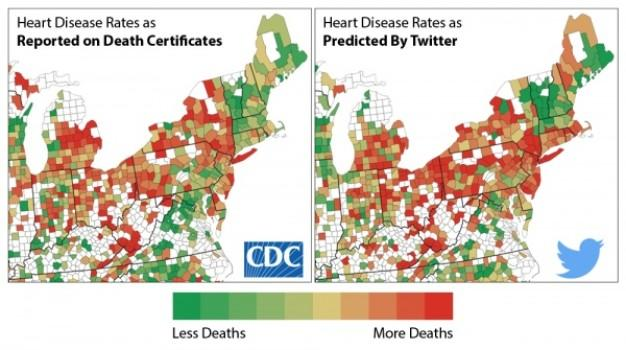 Twitter data compared to CDC data
