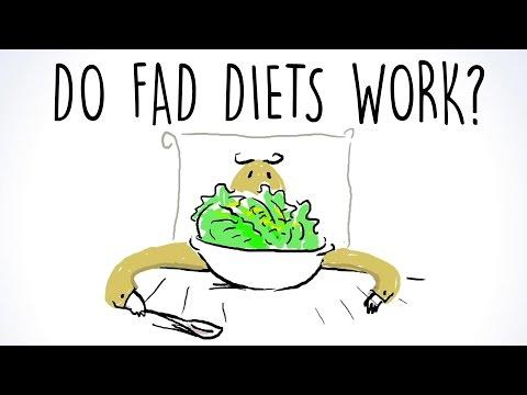 The Rise And Fall Of Fad Diets How To Spot A Phony Before It Ruins Your Weight