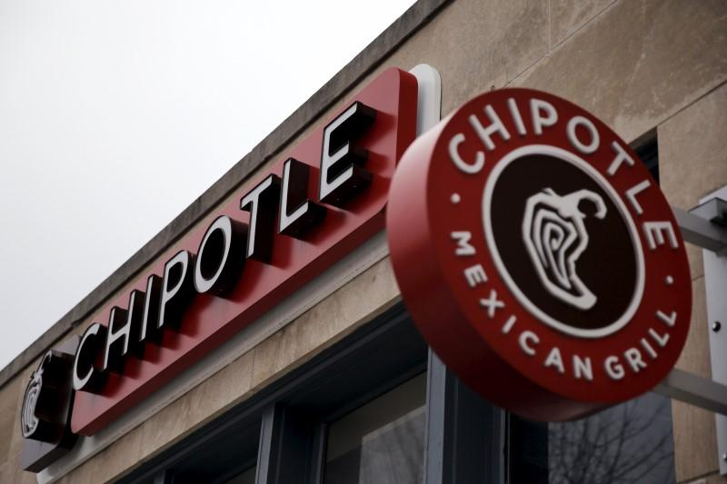 cdc chipotle strategy