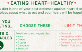 Eating heart-healthy